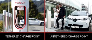 Tethered Charge-Points